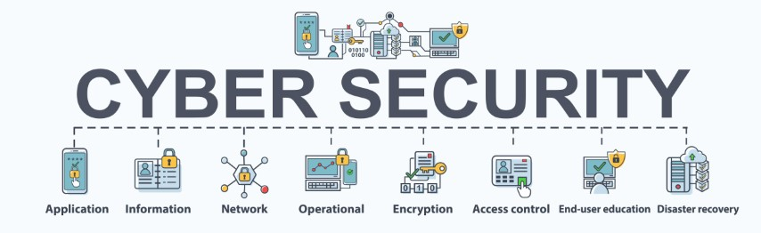 cyber security consultants australia